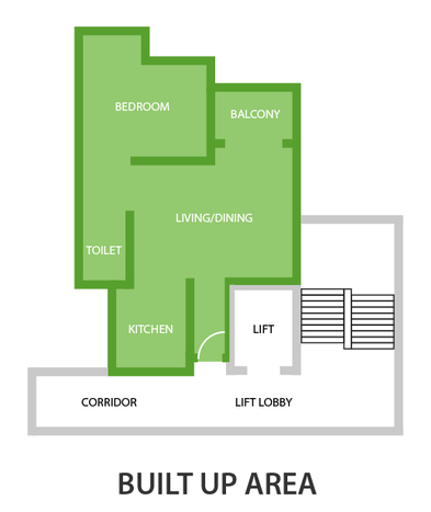 Built-Up-Area