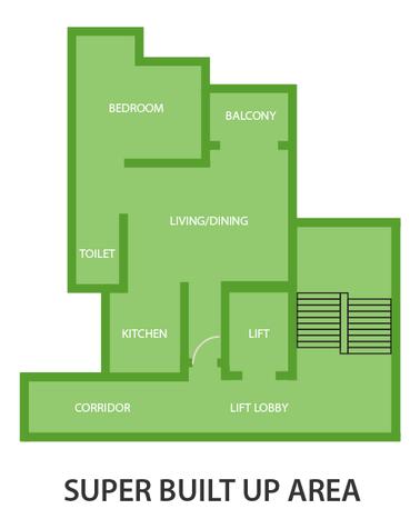 Super-Built-Up-Area